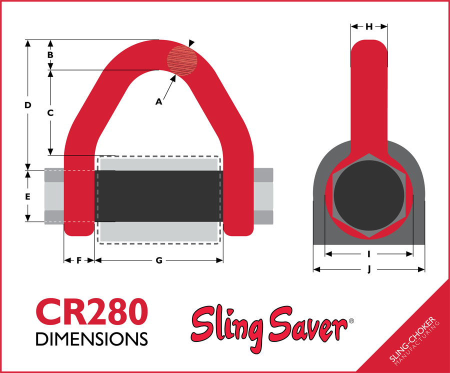 CR253 Connector Dimensions