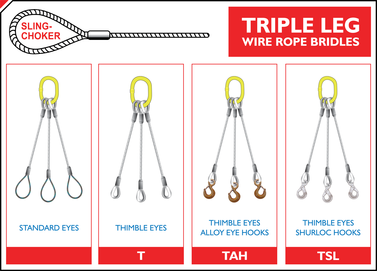 Wire Rope Bridles - 3 Leg