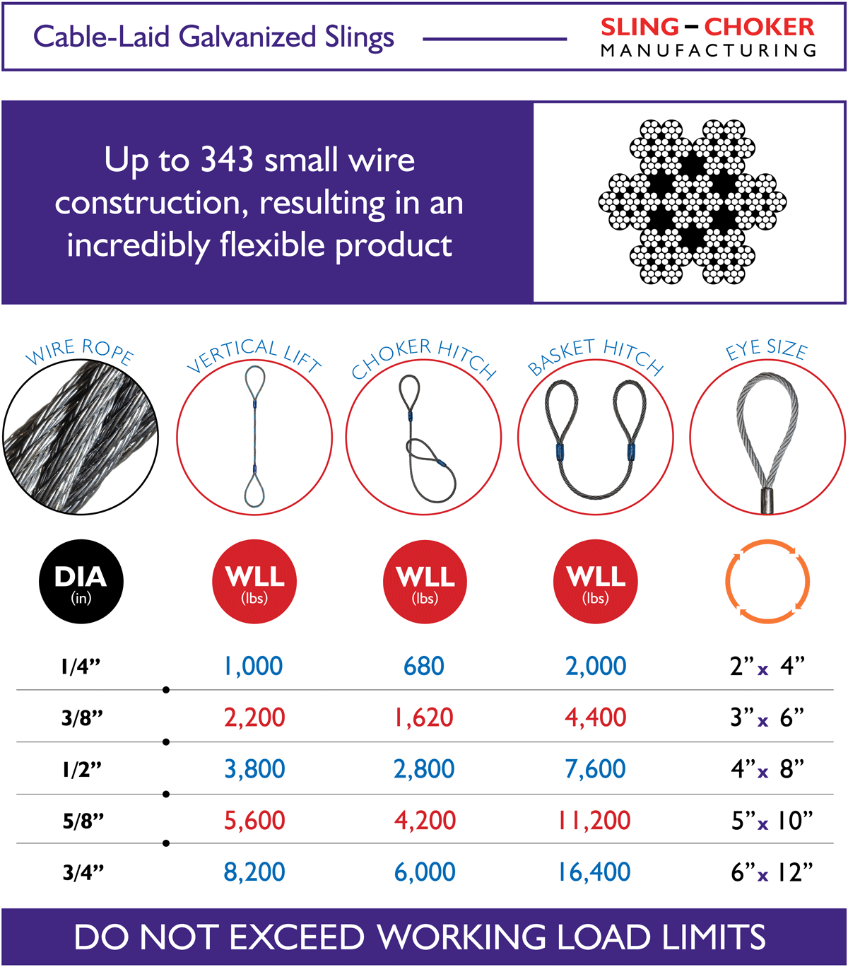 Sling-Choker Mfg. - Cable-Laid Wire Rope Slings