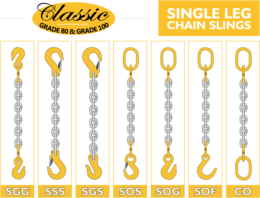 Classic Grade 80 Chain Slings